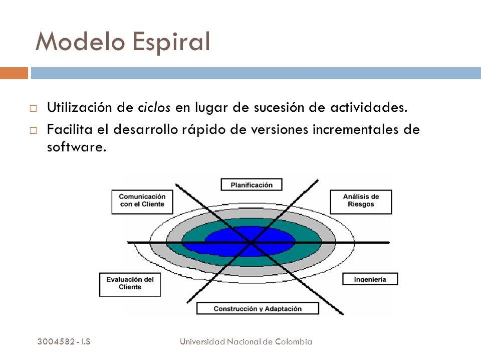 3004582 - I.SUniversidad Nacional de Colombia55 Utilización de ciclos en lugar de sucesión de actividades. Facilita el desarrollo rápido de versiones