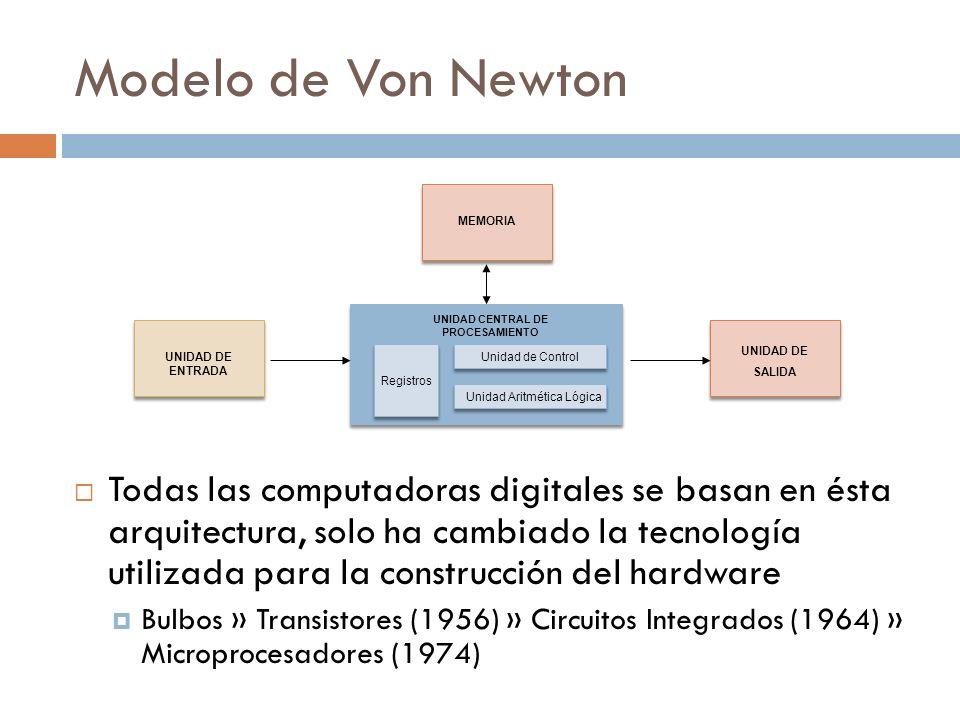 Modelo de Von Newton Todas las computadoras digitales se basan en ésta arquitectura, solo ha cambiado la tecnología utilizada para la construcción del