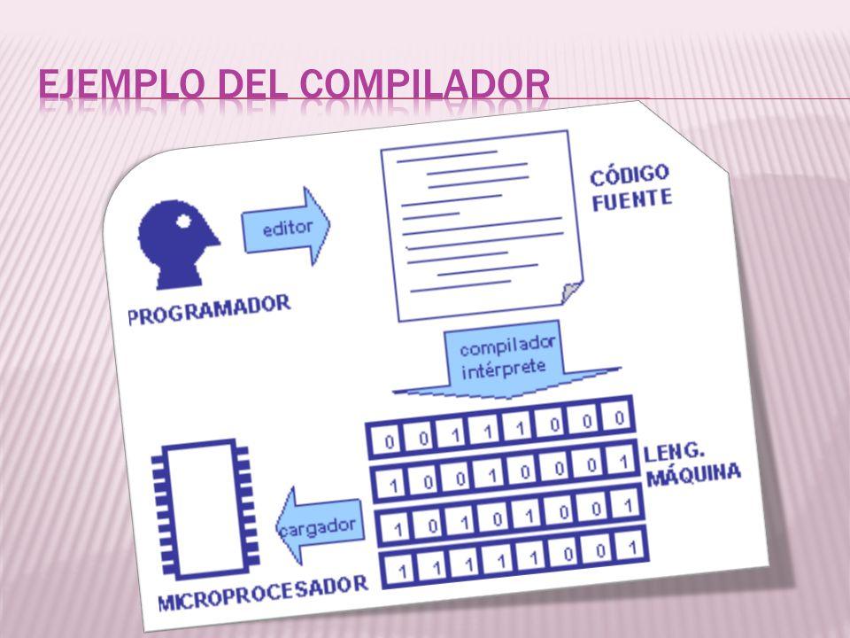 A NALISIS SINTACTICO : En esta fase los caracteres o componentes léxicos se agrupan jerárquicamente en frases gramaticales que el compilador utiliza para sintetizar la salida.