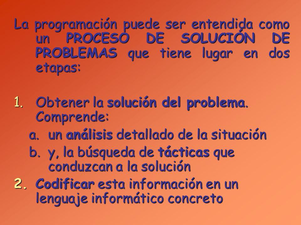 El método general de programación es: PROBLEMA INFORME ALGORÍTMICO PROGRAMA Análisis y resolución Codificación 1.