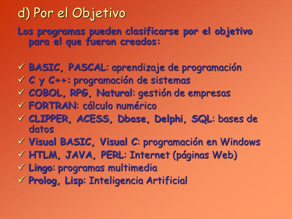 2. Metodología de la programación: aspectos básicos