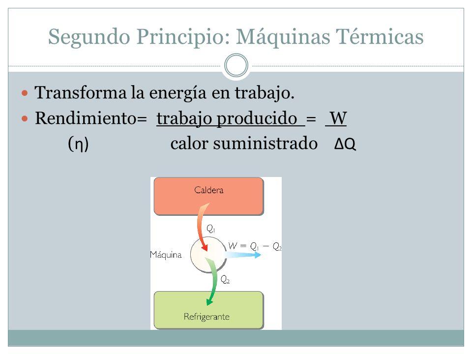 Segundo Principio: Máquinas Térmicas Transforma la energía en trabajo. Rendimiento= trabajo producido = W ( ƞ) calor suministrado ΔQ