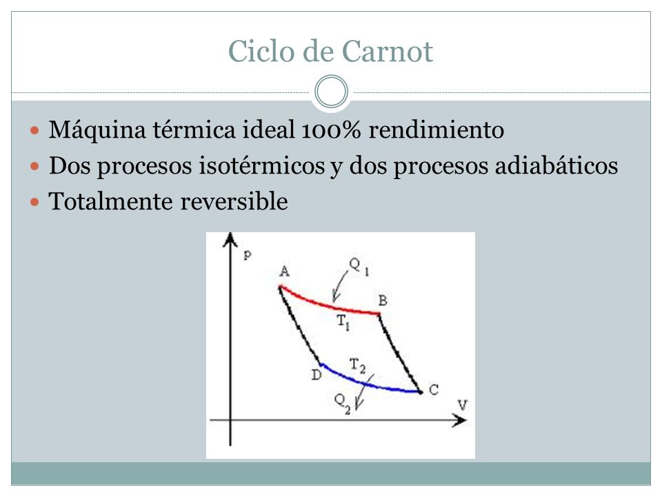 Ciclo de Carnot Máquina térmica ideal 100% rendimiento Dos procesos isotérmicos y dos procesos adiabáticos Totalmente reversible