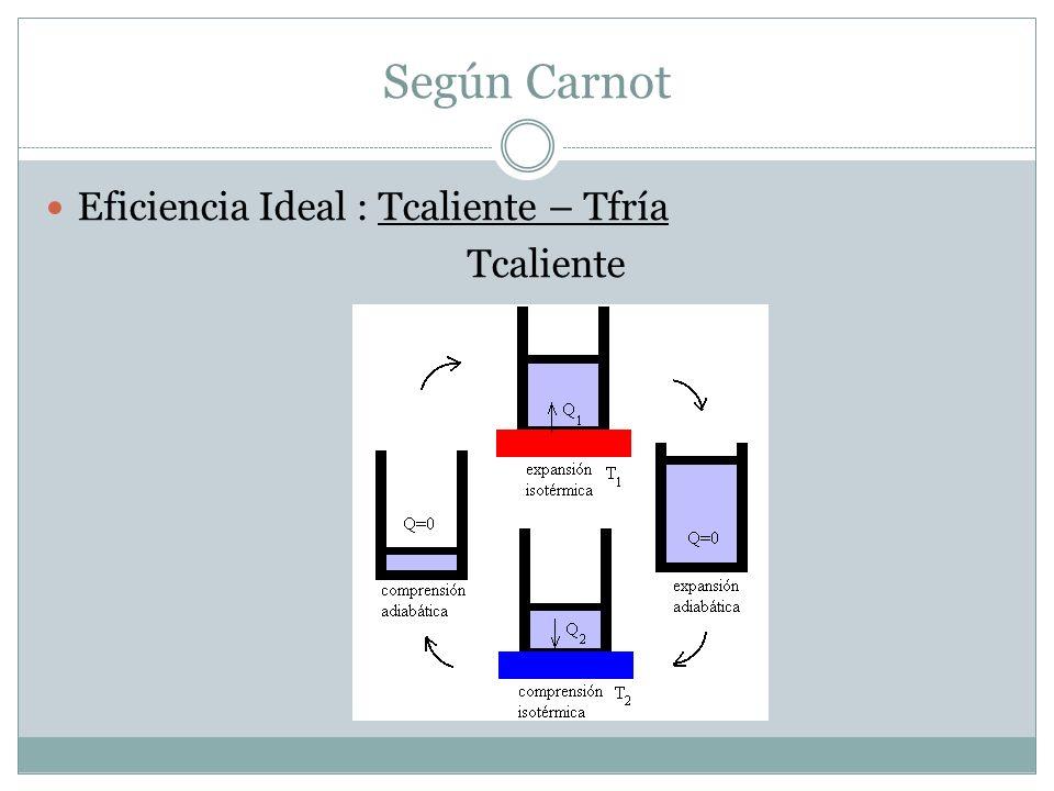 Según Carnot Eficiencia Ideal : Tcaliente – Tfría Tcaliente