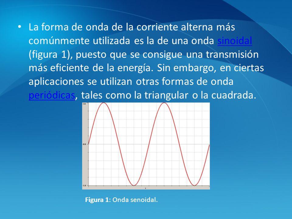 La forma de onda de la corriente alterna más comúnmente utilizada es la de una onda sinoidal (figura 1), puesto que se consigue una transmisión más ef