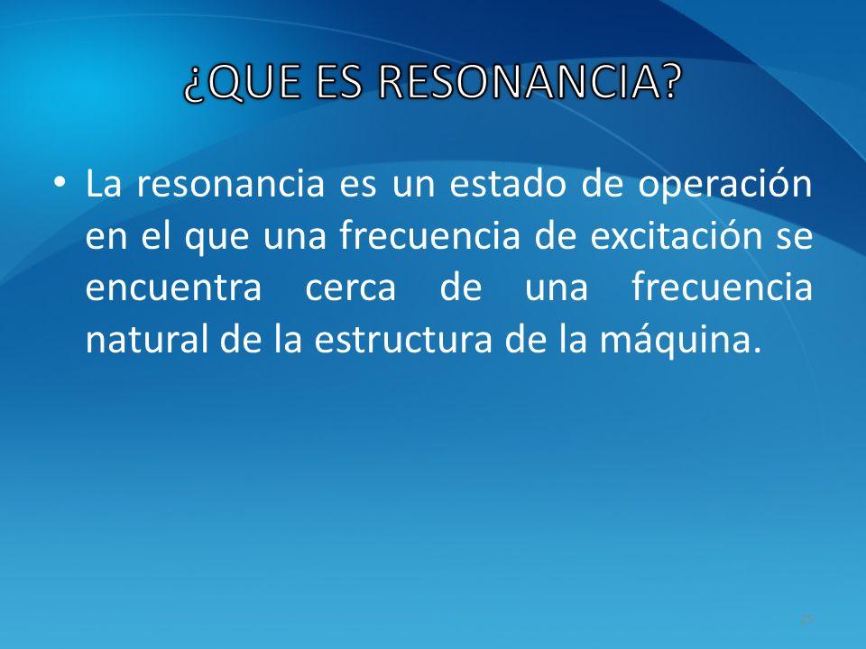 La resonancia es un estado de operación en el que una frecuencia de excitación se encuentra cerca de una frecuencia natural de la estructura de la máq