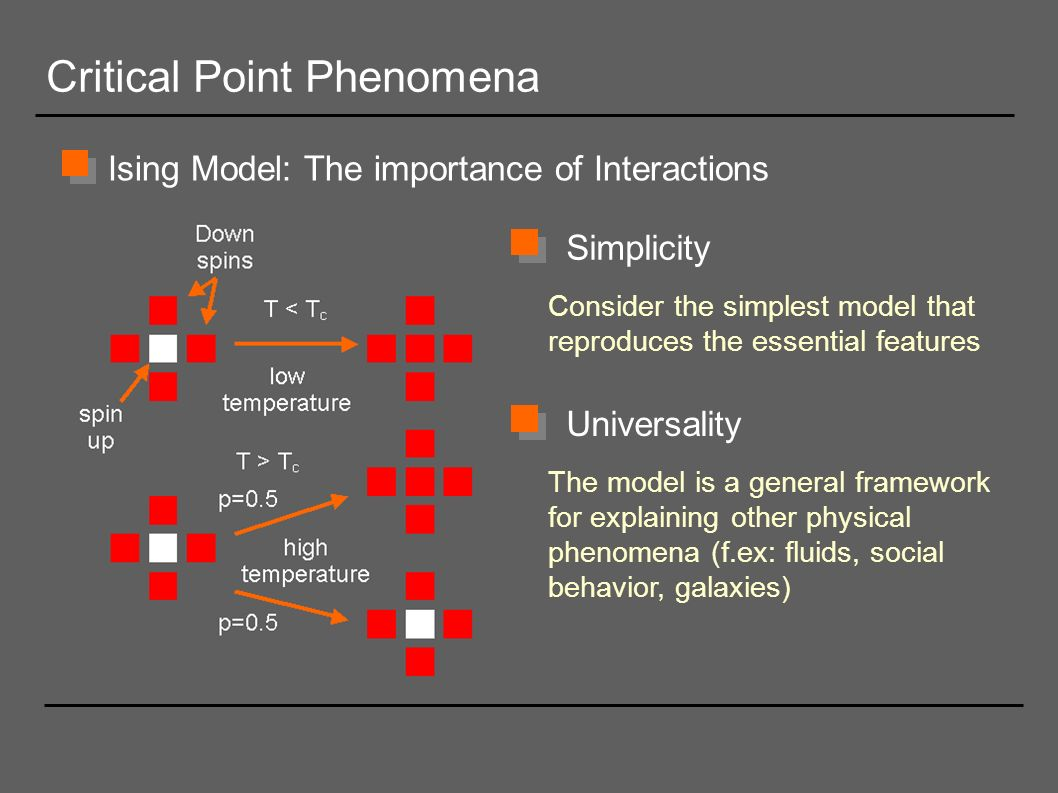 Critical Point Phenomena Ising Model: The importance of Interactions Universality The model is a general framework for explaining other physical pheno