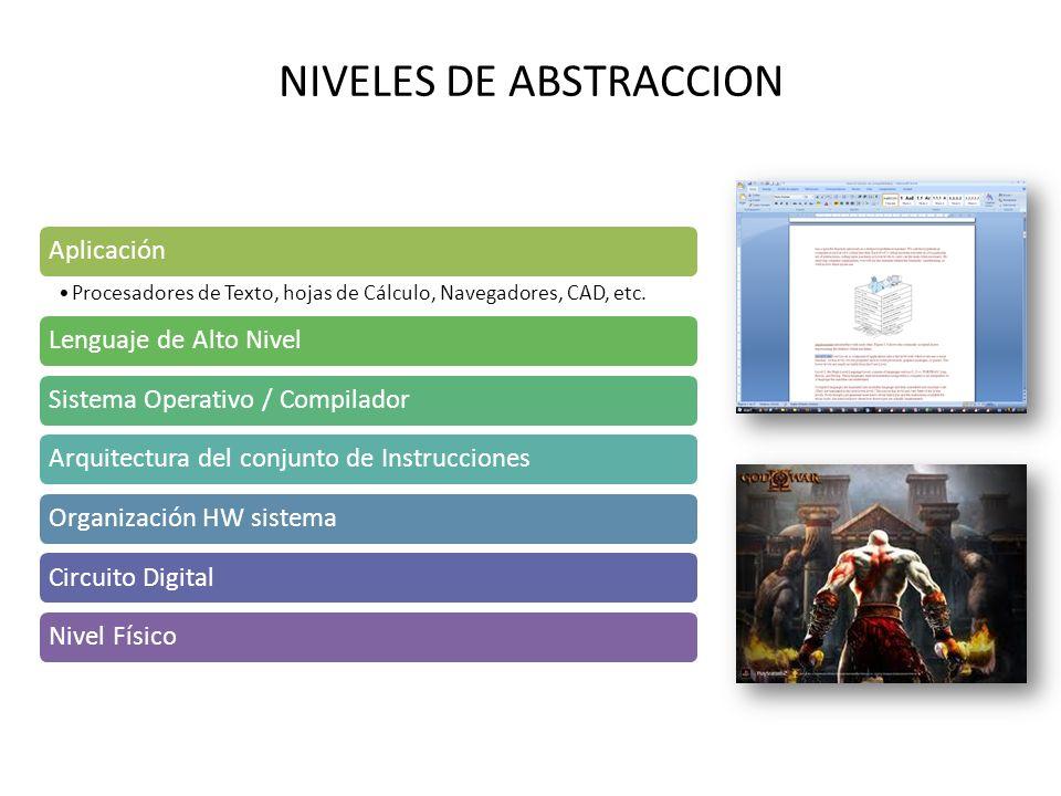NIVELES DE ABSTRACCION Aplicación Procesadores de Texto, hojas de Cálculo, Navegadores, CAD, etc.
