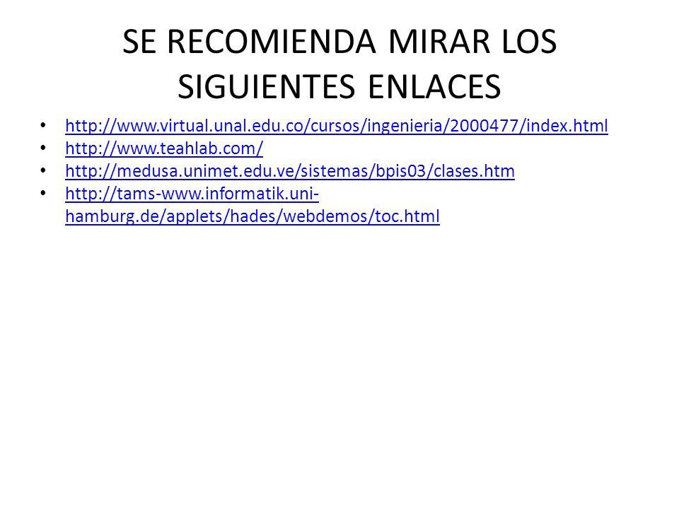 SE RECOMIENDA MIRAR LOS SIGUIENTES ENLACES http://www.virtual.unal.edu.co/cursos/ingenieria/2000477/index.html http://www.teahlab.com/ http://medusa.unimet.edu.ve/sistemas/bpis03/clases.htm http://tams-www.informatik.uni- hamburg.de/applets/hades/webdemos/toc.html http://tams-www.informatik.uni- hamburg.de/applets/hades/webdemos/toc.html