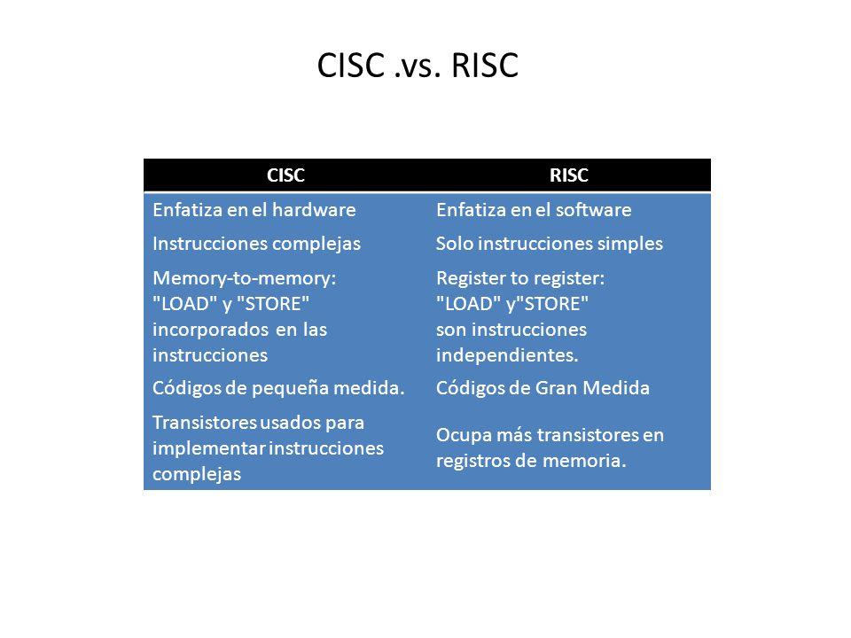 CISC.vs.