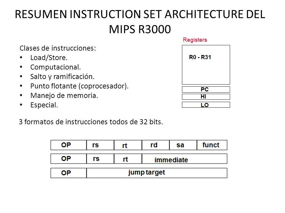 RESUMEN INSTRUCTION SET ARCHITECTURE DEL MIPS R3000 Clases de instrucciones: Load/Store.
