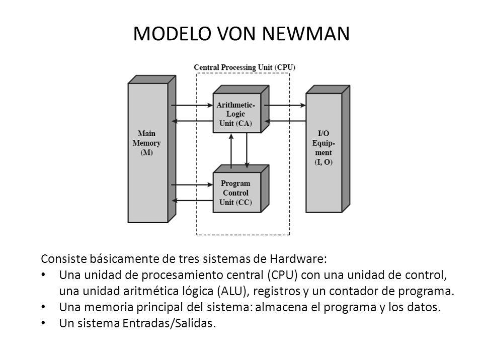 MODELO VON NEWMAN Consiste básicamente de tres sistemas de Hardware: Una unidad de procesamiento central (CPU) con una unidad de control, una unidad aritmética lógica (ALU), registros y un contador de programa.