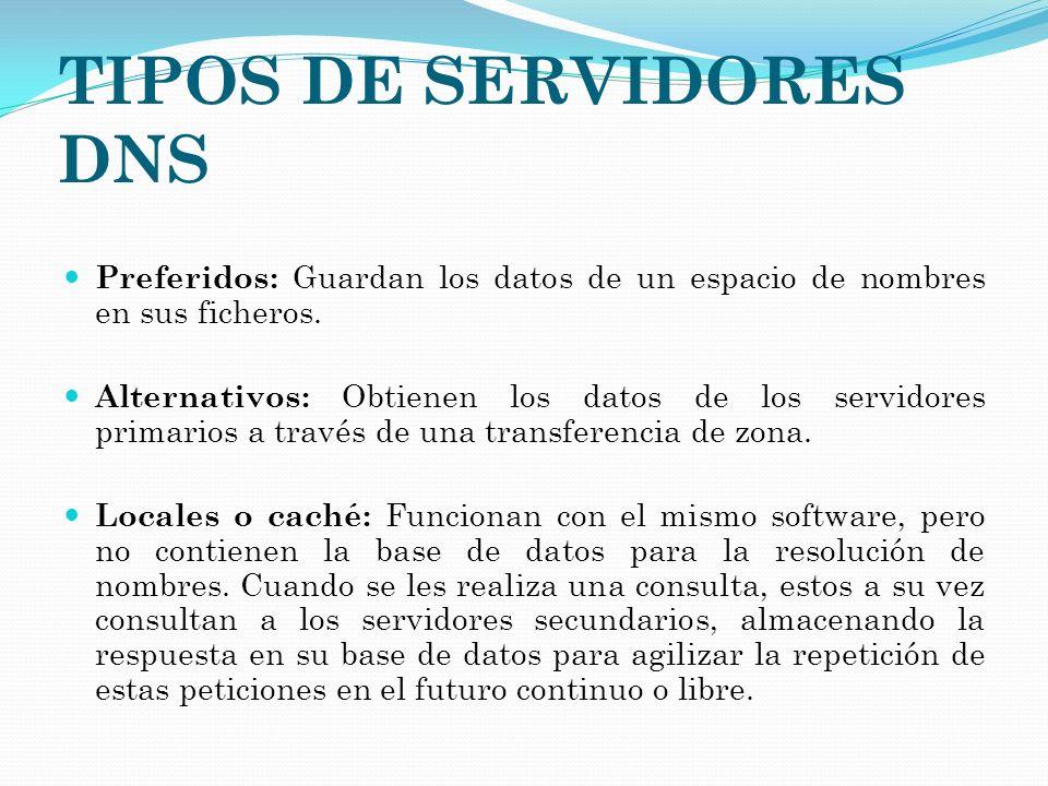 TIPOS DE SERVIDORES DNS Preferidos: Guardan los datos de un espacio de nombres en sus ficheros. Alternativos: Obtienen los datos de los servidores pri