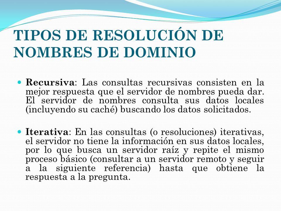 TIPOS DE RESOLUCIÓN DE NOMBRES DE DOMINIO Recursiva : Las consultas recursivas consisten en la mejor respuesta que el servidor de nombres pueda dar. E