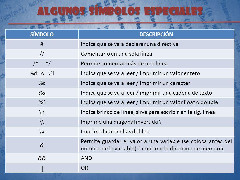 ALGUNOS SÍMBOLOS ESPECIALES SÍMBOLODESCRIPCIÓN # Indica que se va a declarar una directiva // Comentario en una sola línea /* */ Permite comentar más