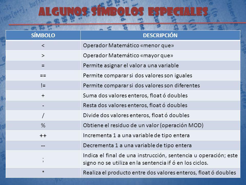 ALGUNOS SÍMBOLOS ESPECIALES SÍMBOLODESCRIPCIÓN < Operador Matemático «menor que» > Operador Matemático «mayor que» = Permite asignar el valor a una va