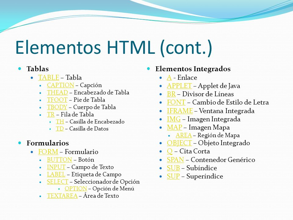Elementos HTML (cont.) Tablas TABLE – Tabla TABLE CAPTION – Capción CAPTION THEAD – Encabezado de Tabla THEAD TFOOT – Pie de Tabla TFOOT TBODY – Cuerp