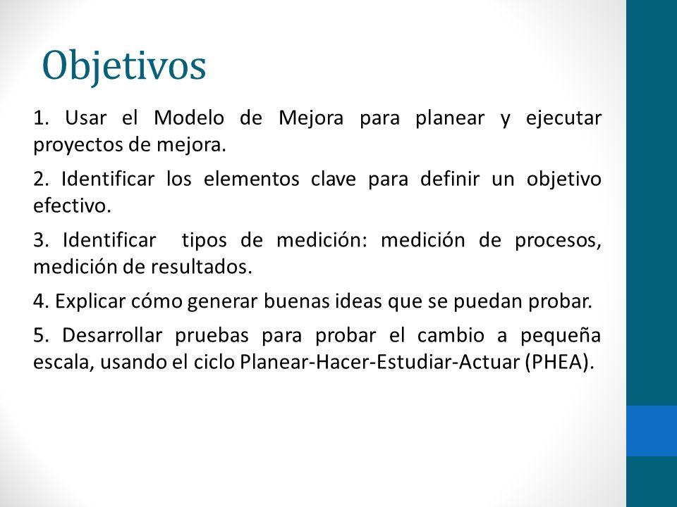 Objetivos 1. Usar el Modelo de Mejora para planear y ejecutar proyectos de mejora. 2. Identificar los elementos clave para definir un objetivo efectiv