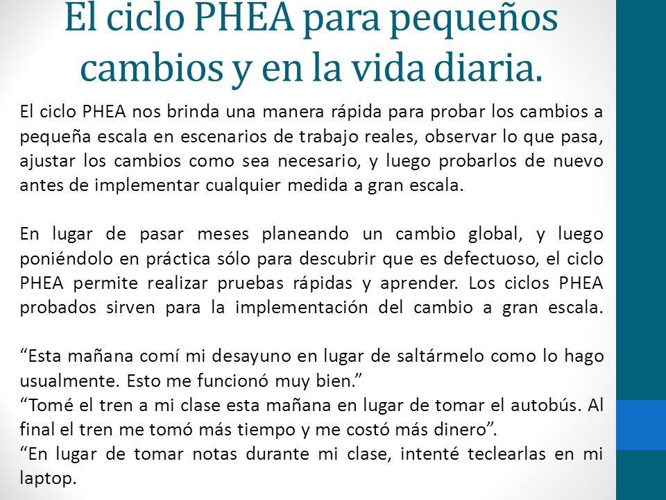El ciclo PHEA para pequeños cambios y en la vida diaria. El ciclo PHEA nos brinda una manera rápida para probar los cambios a pequeña escala en escena