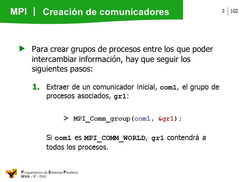 MPI P rogramación de S istemas P aralelos MSIA – IF - EHU 1023 Para crear grupos de procesos entre los que poder intercambiar información, hay que seg