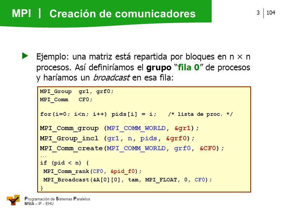 MPI P rogramación de S istemas P aralelos MSIA – IF - EHU 1043 Ejemplo: una matriz está repartida por bloques en n × n procesos. Así definiríamos el g