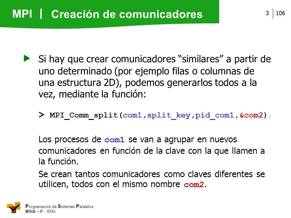 MPI P rogramación de S istemas P aralelos MSIA – IF - EHU 1063 Si hay que crear comunicadores similares a partir de uno determinado (por ejemplo filas