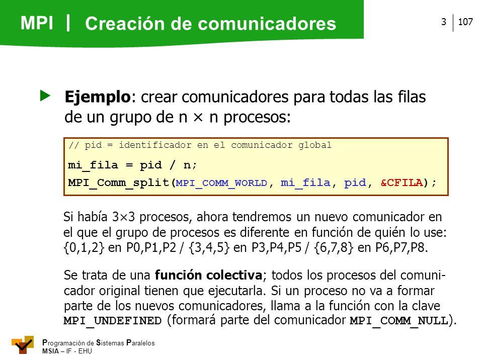 MPI P rogramación de S istemas P aralelos MSIA – IF - EHU 1073 Ejemplo: crear comunicadores para todas las filas de un grupo de n × n procesos: // pid