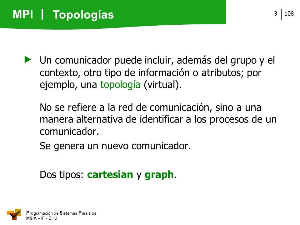 MPI P rogramación de S istemas P aralelos MSIA – IF - EHU 1083 Un comunicador puede incluir, además del grupo y el contexto, otro tipo de información
