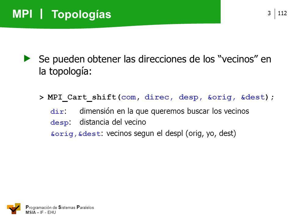 MPI P rogramación de S istemas P aralelos MSIA – IF - EHU 1123 Se pueden obtener las direcciones de los vecinos en la topología: > MPI_Cart_shift(com,