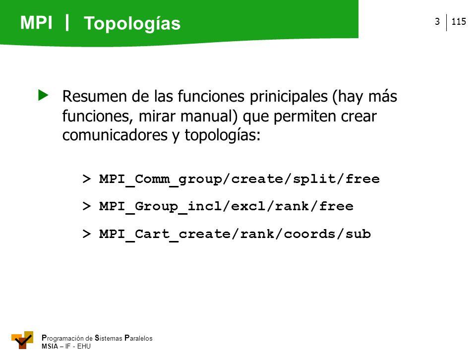 MPI P rogramación de S istemas P aralelos MSIA – IF - EHU 1153 Resumen de las funciones prinicipales (hay más funciones, mirar manual) que permiten cr