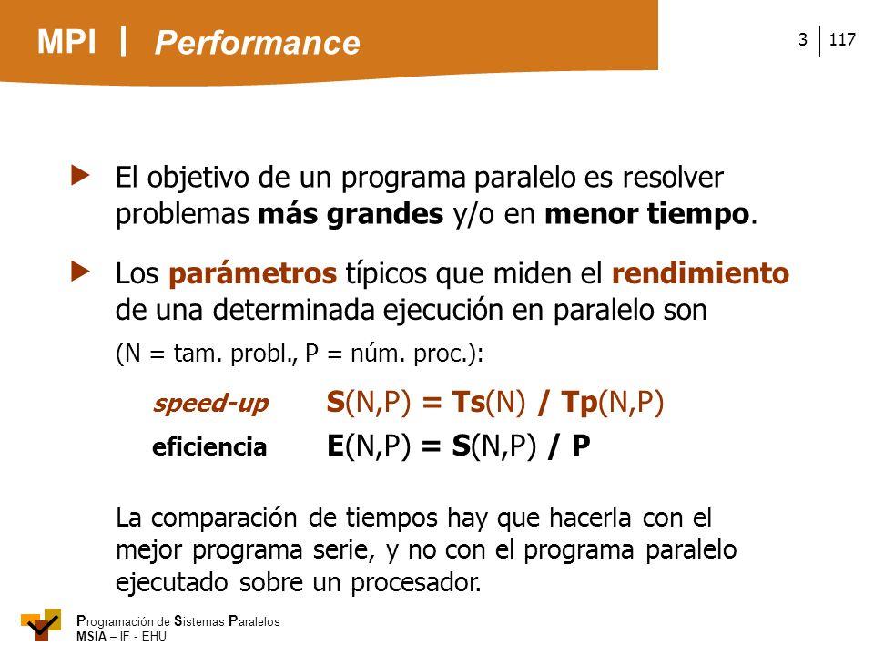 MPI P rogramación de S istemas P aralelos MSIA – IF - EHU 1173 El objetivo de un programa paralelo es resolver problemas más grandes y/o en menor tiem