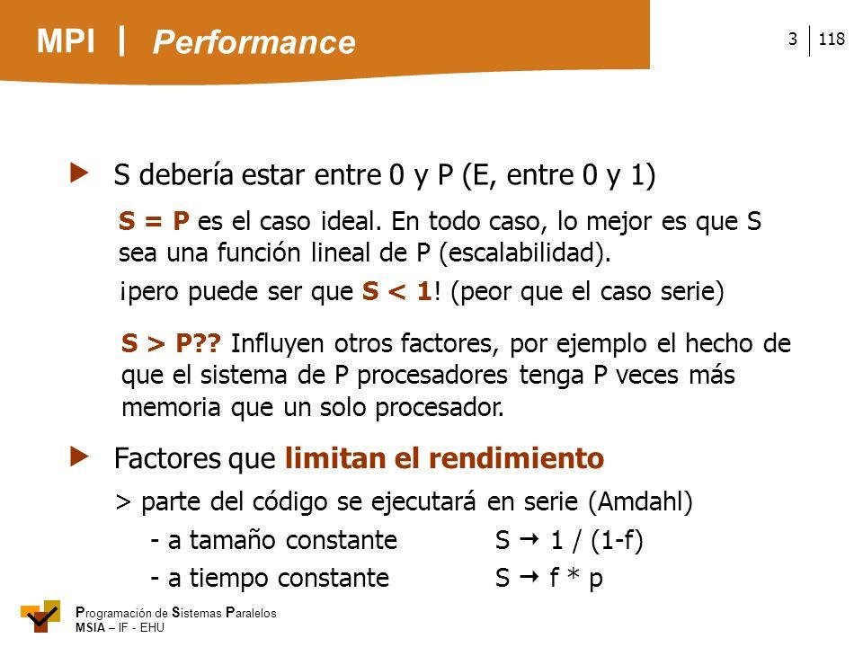 MPI P rogramación de S istemas P aralelos MSIA – IF - EHU 1183 Factores que limitan el rendimiento > parte del código se ejecutará en serie (Amdahl) -