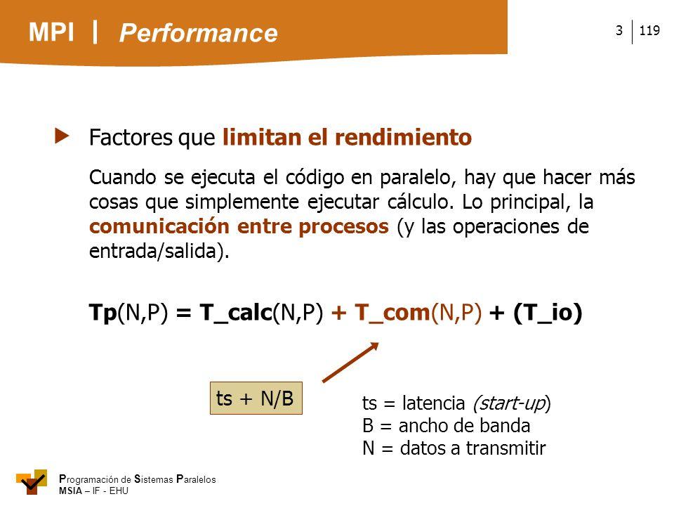 MPI P rogramación de S istemas P aralelos MSIA – IF - EHU 1193 ts + N/B ts = latencia (start-up) B = ancho de banda N = datos a transmitir Factores qu