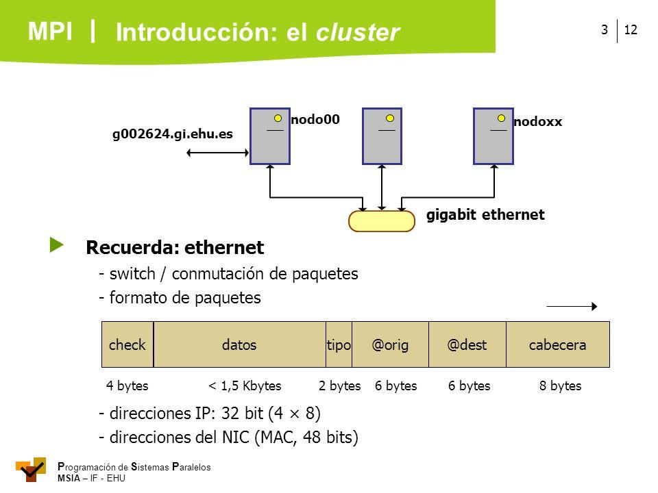 MPI P rogramación de S istemas P aralelos MSIA – IF - EHU 123 gigabit ethernet g002624.gi.ehu.es nodo00 nodoxx Recuerda: ethernet - switch / conmutaci