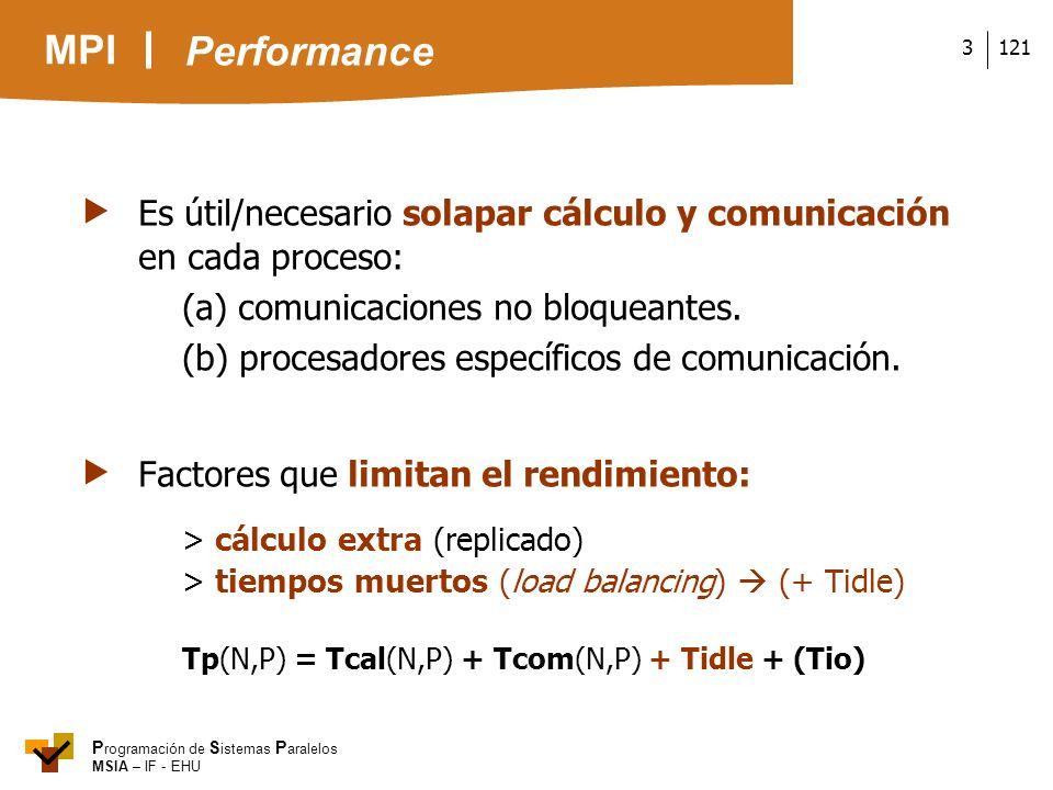 MPI P rogramación de S istemas P aralelos MSIA – IF - EHU 1213 Factores que limitan el rendimiento: > cálculo extra (replicado) > tiempos muertos (loa