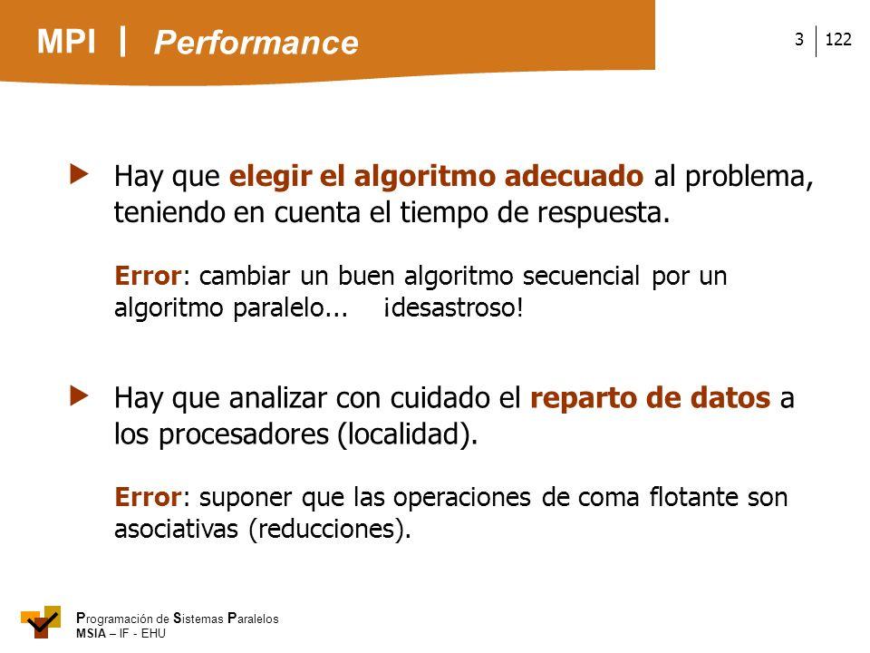MPI P rogramación de S istemas P aralelos MSIA – IF - EHU 1223 Hay que elegir el algoritmo adecuado al problema, teniendo en cuenta el tiempo de respu