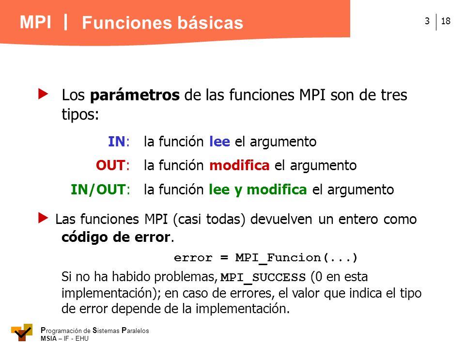 MPI P rogramación de S istemas P aralelos MSIA – IF - EHU 183 Los parámetros de las funciones MPI son de tres tipos: IN: la función lee el argumento O