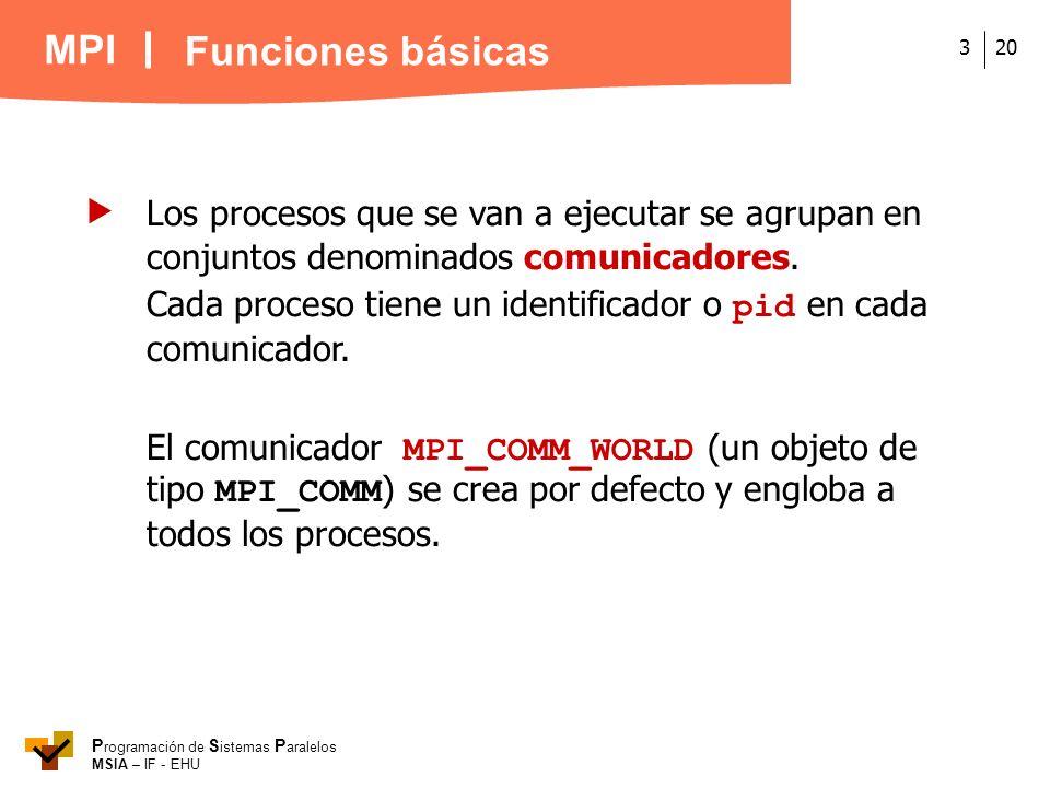 MPI P rogramación de S istemas P aralelos MSIA – IF - EHU 203 Los procesos que se van a ejecutar se agrupan en conjuntos denominados comunicadores. Ca