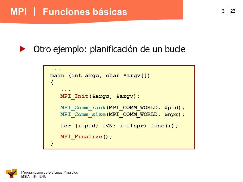 MPI P rogramación de S istemas P aralelos MSIA – IF - EHU 233 Otro ejemplo: planificación de un bucle... main (int argc, char *argv[]) {... MPI_Init(&