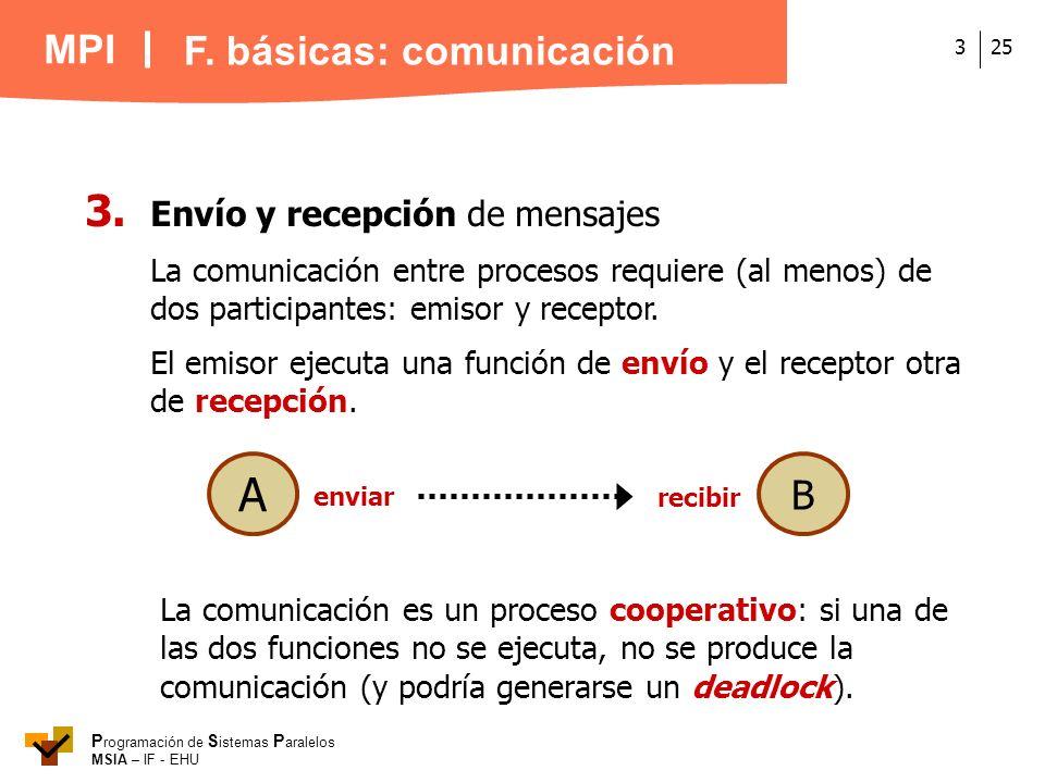 MPI P rogramación de S istemas P aralelos MSIA – IF - EHU 253 3. Envío y recepción de mensajes La comunicación entre procesos requiere (al menos) de d