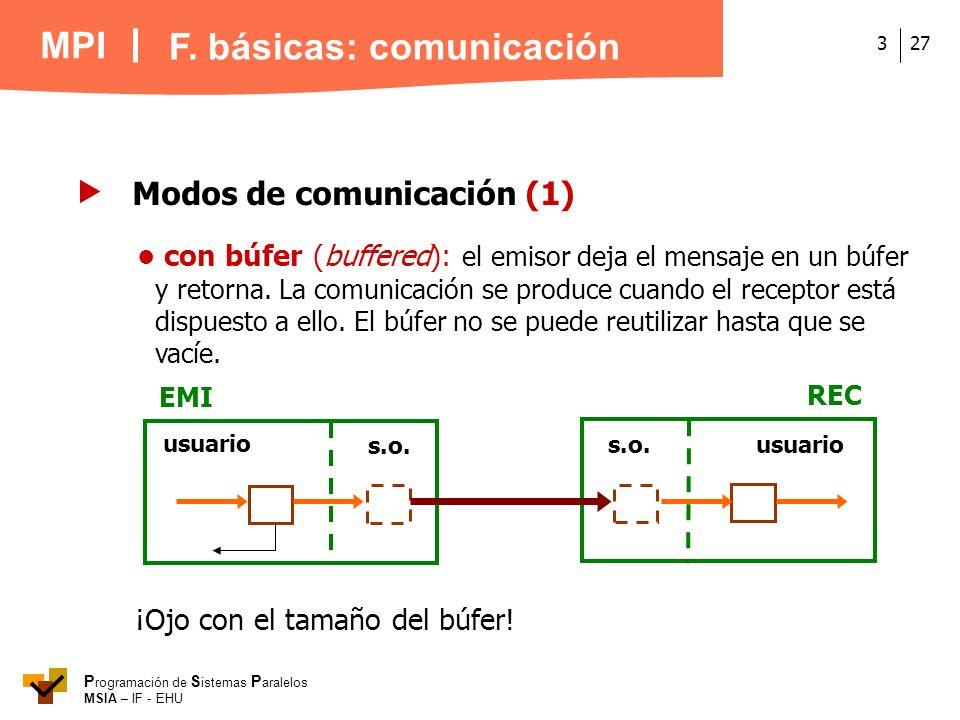 MPI P rogramación de S istemas P aralelos MSIA – IF - EHU 273 Modos de comunicación (1) con búfer (buffered): el emisor deja el mensaje en un búfer y