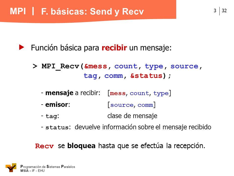 MPI P rogramación de S istemas P aralelos MSIA – IF - EHU 323 > MPI_Recv(&mess, count, type, source, tag, comm, &status); - mensaje a recibir: [ mess,