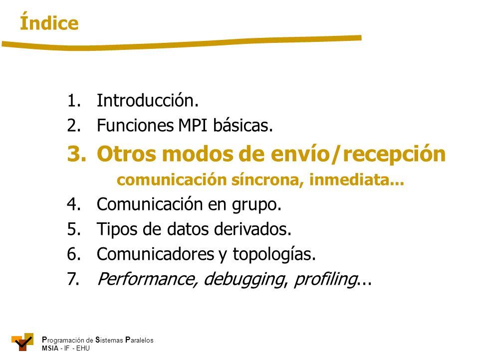 P rogramación de S istemas P aralelos MSIA - IF - EHU 1. Introducción. 2. Funciones MPI básicas. 3.Otros modos de envío/recepción comunicación síncron