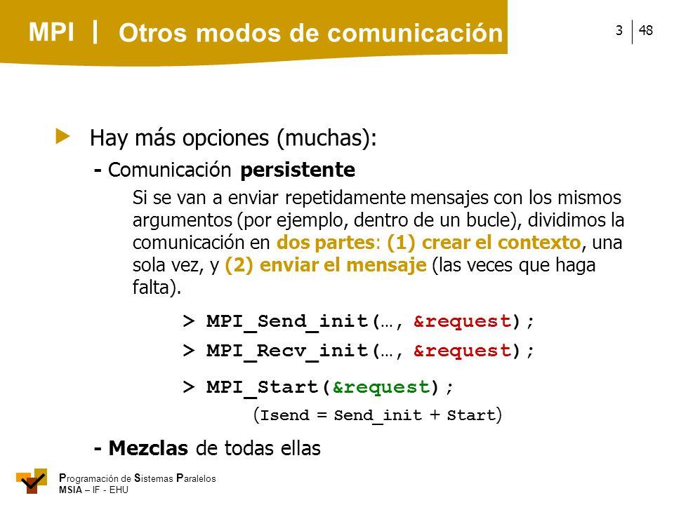 MPI P rogramación de S istemas P aralelos MSIA – IF - EHU 483 - Comunicación persistente Si se van a enviar repetidamente mensajes con los mismos argu