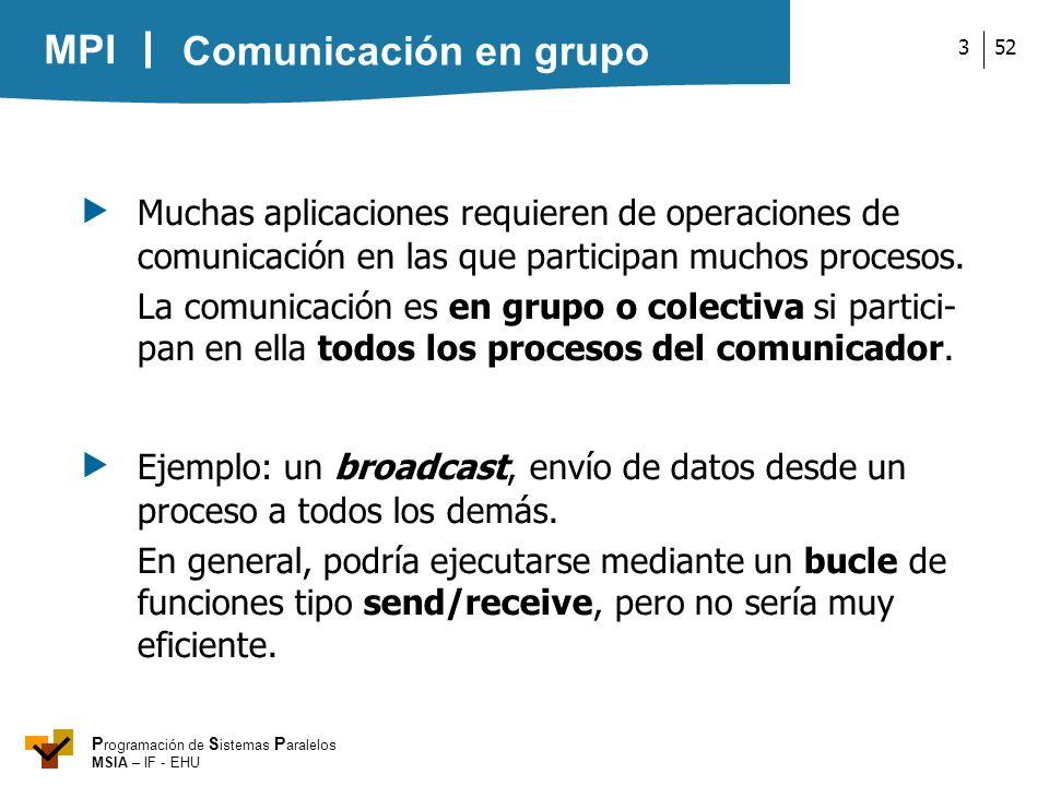MPI P rogramación de S istemas P aralelos MSIA – IF - EHU 523 Muchas aplicaciones requieren de operaciones de comunicación en las que participan mucho