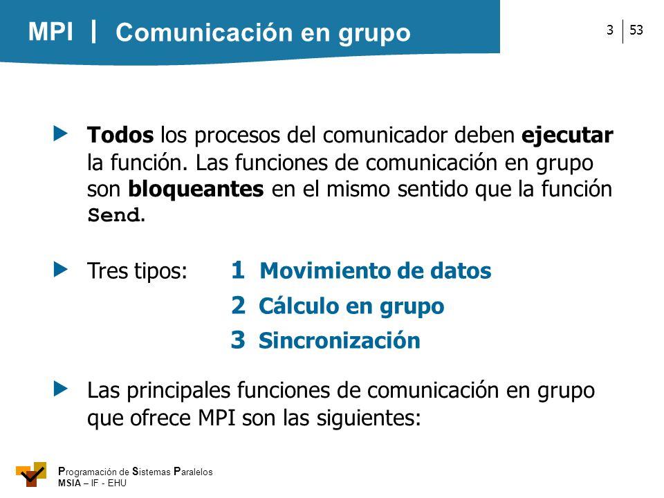 MPI P rogramación de S istemas P aralelos MSIA – IF - EHU 533 Todos los procesos del comunicador deben ejecutar la función. Las funciones de comunicac