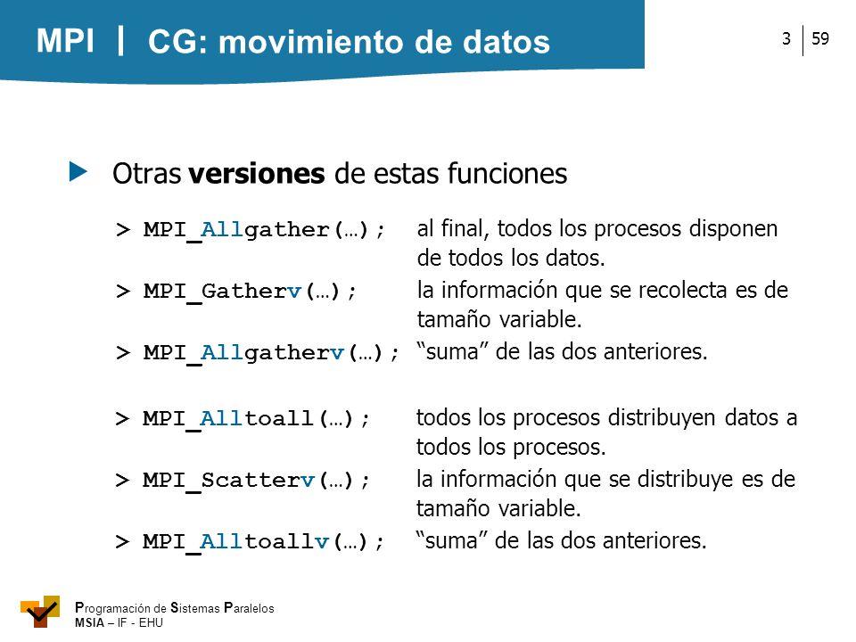 MPI P rogramación de S istemas P aralelos MSIA – IF - EHU 593 Otras versiones de estas funciones > MPI_Allgather(…); al final, todos los procesos disp