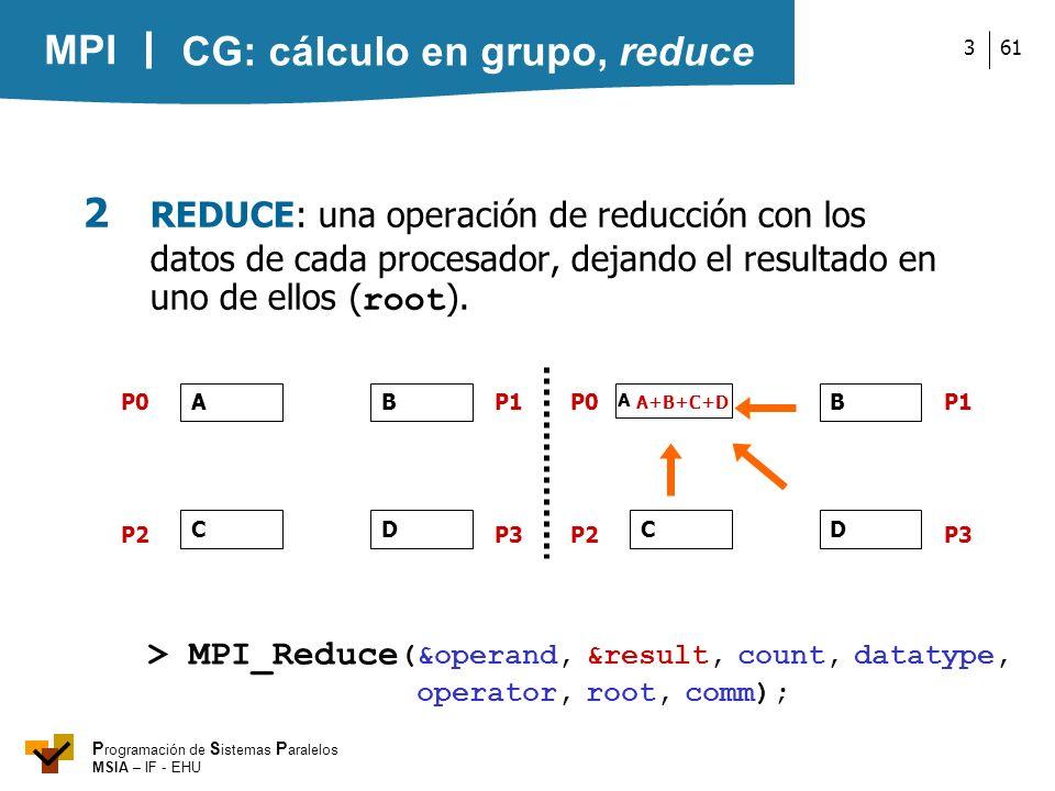 MPI P rogramación de S istemas P aralelos MSIA – IF - EHU 613 2 REDUCE: una operación de reducción con los datos de cada procesador, dejando el result
