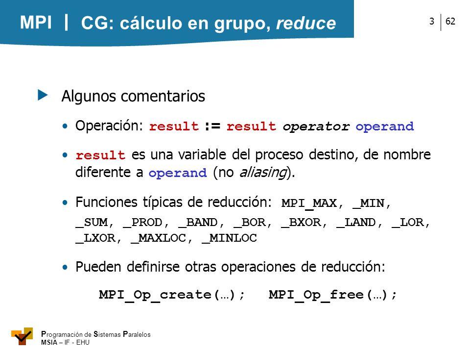 MPI P rogramación de S istemas P aralelos MSIA – IF - EHU 623 Algunos comentarios Operación: result := result operator operand result es una variable