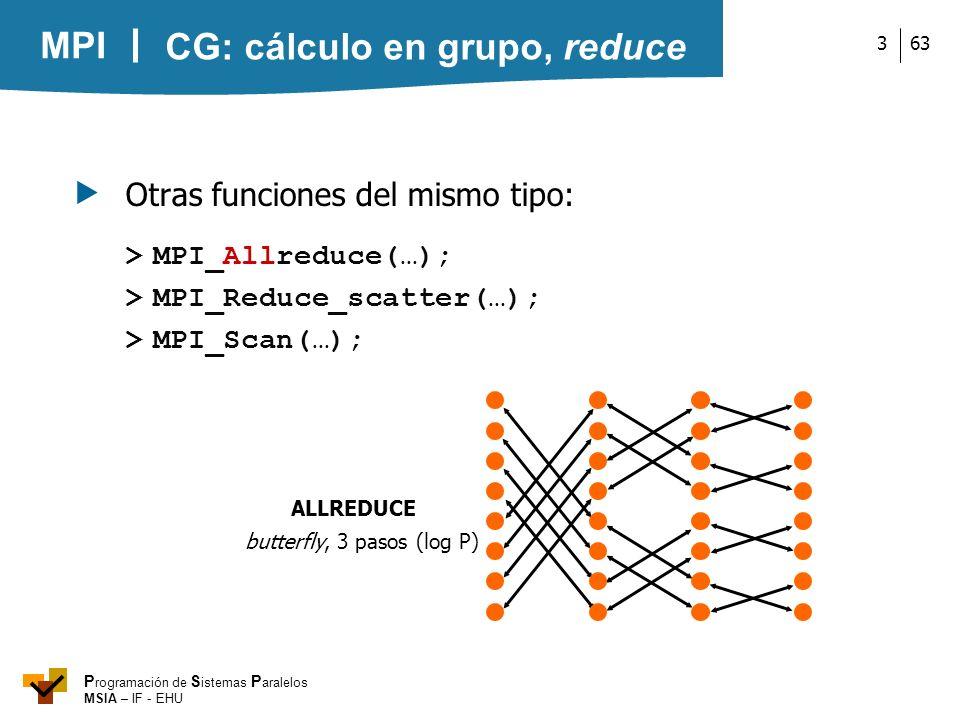 MPI P rogramación de S istemas P aralelos MSIA – IF - EHU 633 Otras funciones del mismo tipo: >MPI_Allreduce(…); >MPI_Reduce_scatter(…); >MPI_Scan(…);